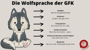 Wolfsprache GFK